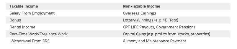taxable and non-taxable income in singapore